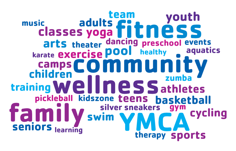 word cloud about the Toledo YMCA: community, wellness, family, youth, fitness, pool, classes, programs, seniors, etc.